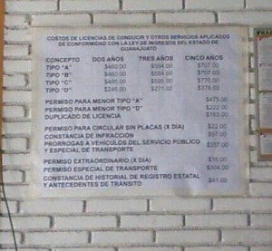 prices for licenses