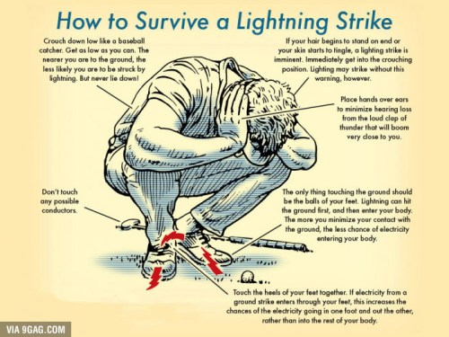 survive lightning