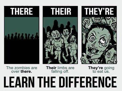 zombie-grammar