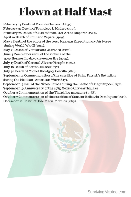 21 January Birth of Ignacio Allende (1779).5 February Adoption of the Constitutions of 1857 and 1917.19 February Día del Ejército Mexicano (Day of the Mexican Army).24 February Día de